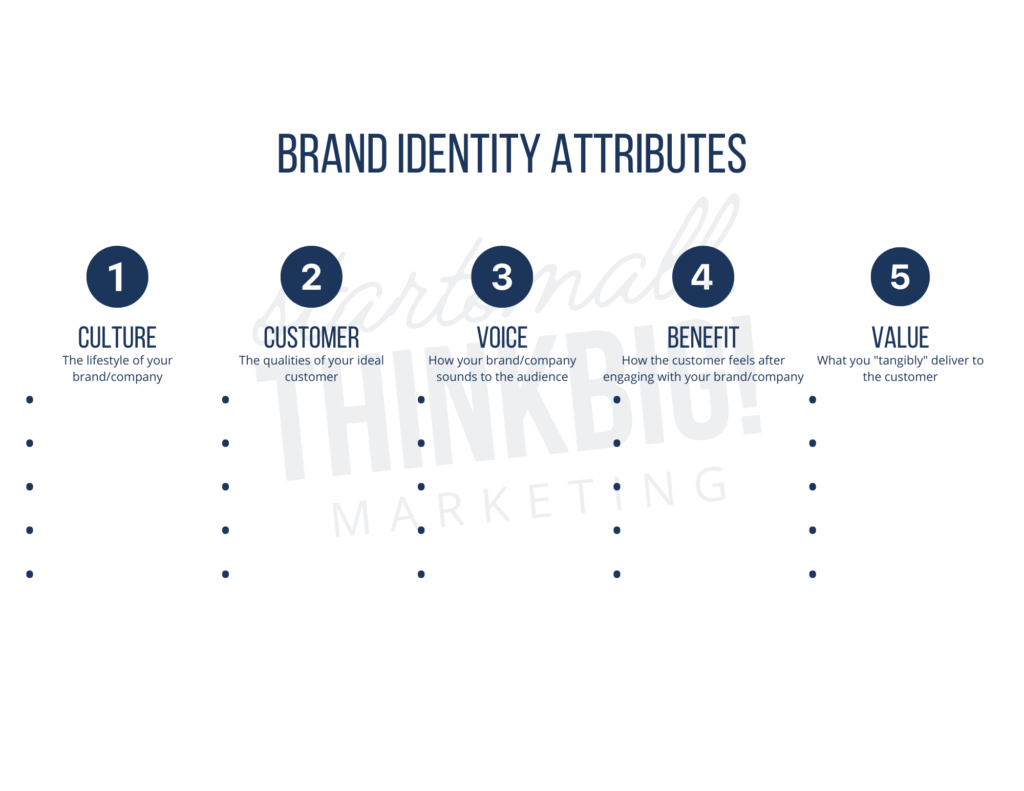 Brand Identity Worksheet